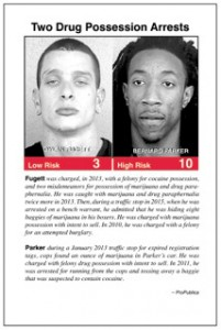 2-drug-possession-arrests